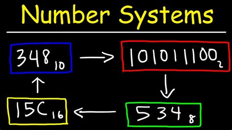 Convert Decimal To Binary Signed Magnitude - converter about