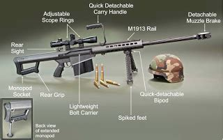 The Club Of Life: Most Powerful Sniper Rifle In The World